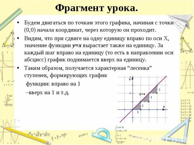 Будем двигаться по точкам этого графика, начиная с точки (0,0) начала координат, через которую он проходит. Будем двигаться по точкам этого графика, начиная с точки (0,0) начала координат, через которую он проходит. Видим, что при сдвиге на одну еди…
