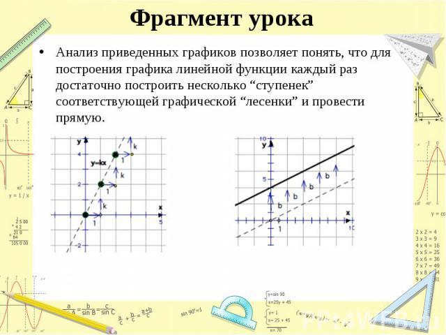 """Анализ приведенных графиков позволяет понять, что для построения графика линейной функции каждый раз достаточно построить несколько """"ступенек"""" соответствующей графической """"лесенки"""" и провести прямую. Анализ приведенных графиков позволяет понять, что…"""