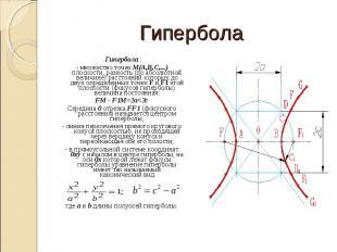 . Гипербола : . Гипербола : - множество точек М(A,B,C,...) плоскости, разность (