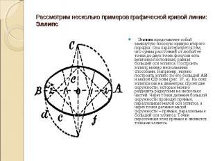 Эллипс представляет собой замкнутую плоскую кривую второго порядка. Она характер