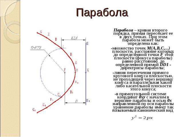 Парабола – кривая второго порядка, прямая пересекает ее в двух точках. При этом парабола может быть определена как: Парабола – кривая второго порядка, прямая пересекает ее в двух точках. При этом парабола может быть определена как: -множество точек …
