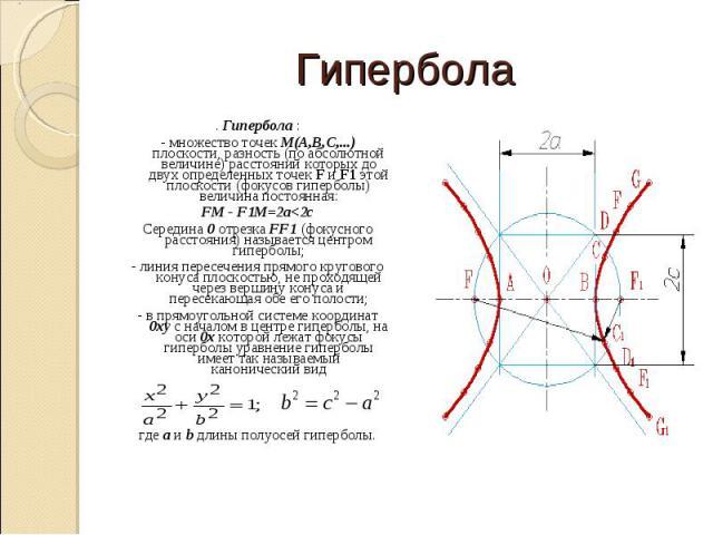 . Гипербола : . Гипербола : - множество точек М(A,B,C,...) плоскости, разность (по абсолютной величине) расстояний которых до двух определенных точек F и F1 этой плоскости (фокусов гиперболы) величина постоянная: FM - F1M=2а<2с Середина 0 отрезка…