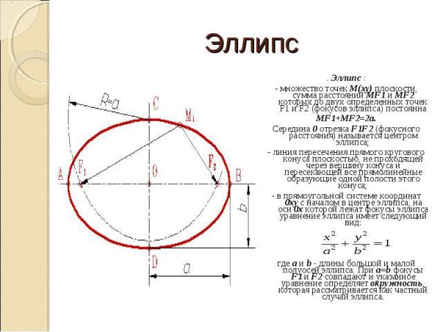 . Эллипс : . Эллипс : - множество точек М(xy) плоскости, сумма расстояний МF1 и МF2 которых до двух определенных точек F1 и F2 (фокусов эллипса) постоянна МF1+МF2=2а. Середина 0 отрезка F1F2 (фокусного расстояния) называется центром эллипса; - линия…