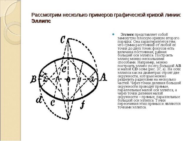 Эллипс представляет собой замкнутую плоскую кривую второго порядка. Она характеризуется тем, что сумма расстояний от любой ее точки до двух точек фокусов есть величина постоянная, равная большей оси эллипса. Построить эллипс можно несколькими способ…
