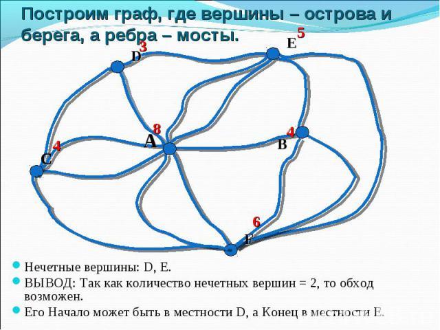 Нечетные вершины: D, E. Нечетные вершины: D, E. ВЫВОД: Так как количество нечетных вершин = 2, то обход возможен. Его Начало может быть в местности D, а Конец в местности E.