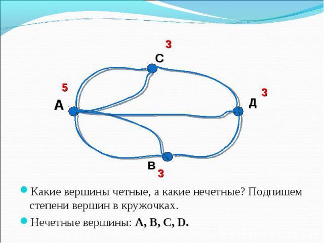 Какие вершины четные, а какие нечетные? Подпишем степени вершин в кружочках. Какие вершины четные, а какие нечетные? Подпишем степени вершин в кружочках. Нечетные вершины: А, B, C, D.