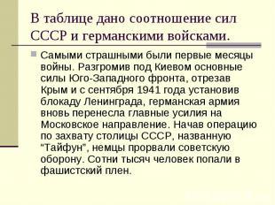 Самыми страшными были первые месяцы войны. Разгромив под Киевом основные силы Юг