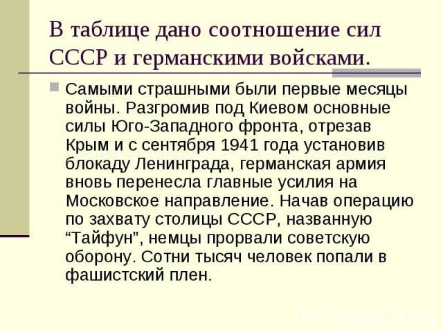 Самыми страшными были первые месяцы войны. Разгромив под Киевом основные силы Юго-Западного фронта, отрезав Крым и с сентября 1941 года установив блокаду Ленинграда, германская армия вновь перенесла главные усилия на Московское направление. Начав оп…