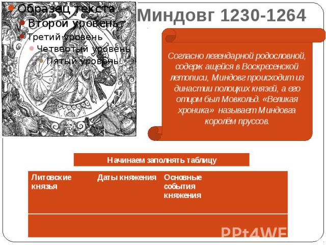 Миндовг 1230-1264
