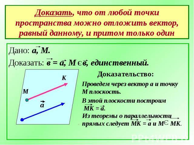 Доказать, что от любой точки пространства можно отложить вектор, равный данному, и притом только один Дано: а, М. Доказать: в = а, М в, единственный.