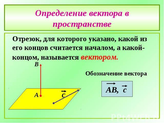 Определение вектора в пространстве Отрезок, для которого указано, какой из его концов считается началом, а какой- концом, называется вектором.