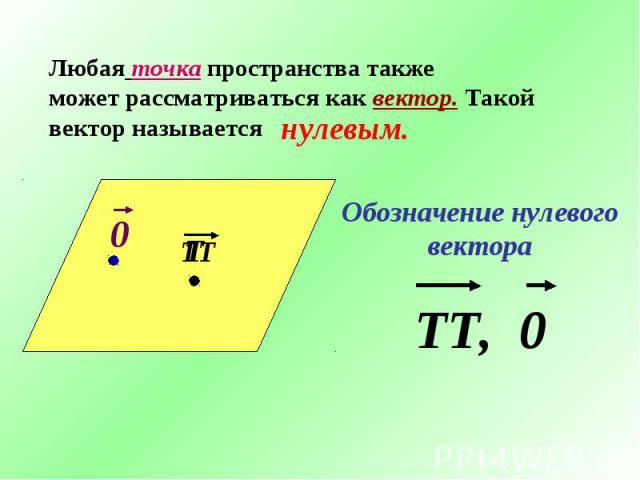 Любая точка пространства также может рассматриваться как вектор. Такой вектор называется