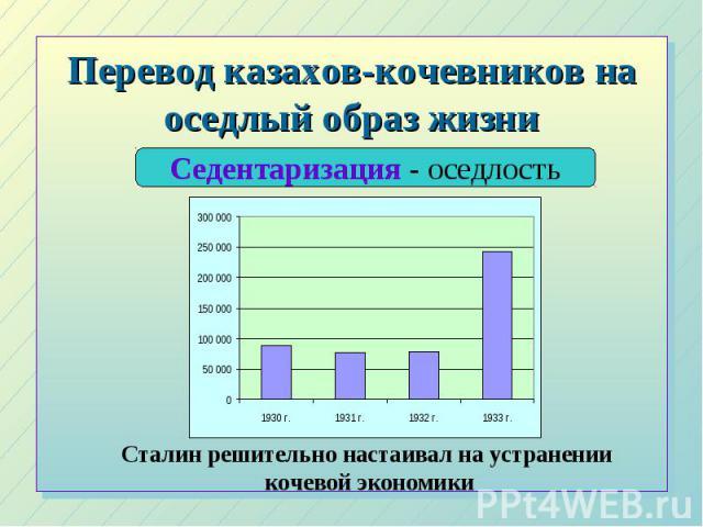 Перевод казахов-кочевников на оседлый образ жизни