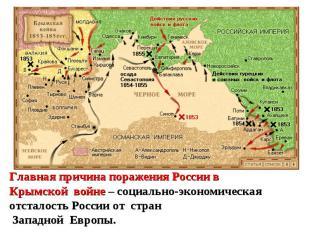 Главная причина поражения России в Крымской войне – социально-экономическая отст