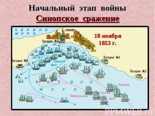Начальный этап войны Синопское сражение