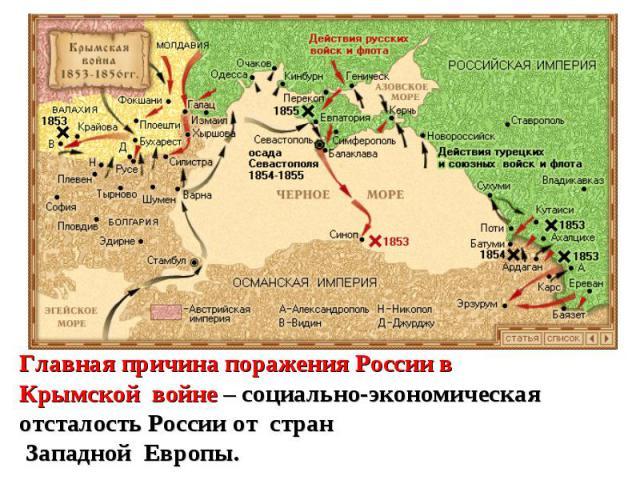 Главная причина поражения России в Крымской войне – социально-экономическая отсталость России от стран Западной Европы.