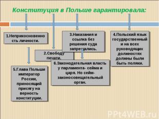 Конституция в Польше гарантировала: Конституция в Польше гарантировала: