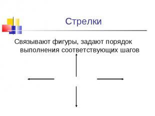 Связывают фигуры, задают порядок выполнения соответствующих шагов Связывают фигу