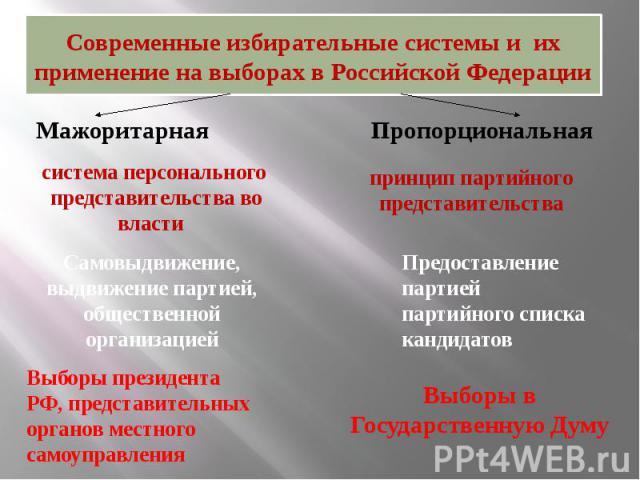 Современные избирательные системы и их применение на выборах в Российской Федерации