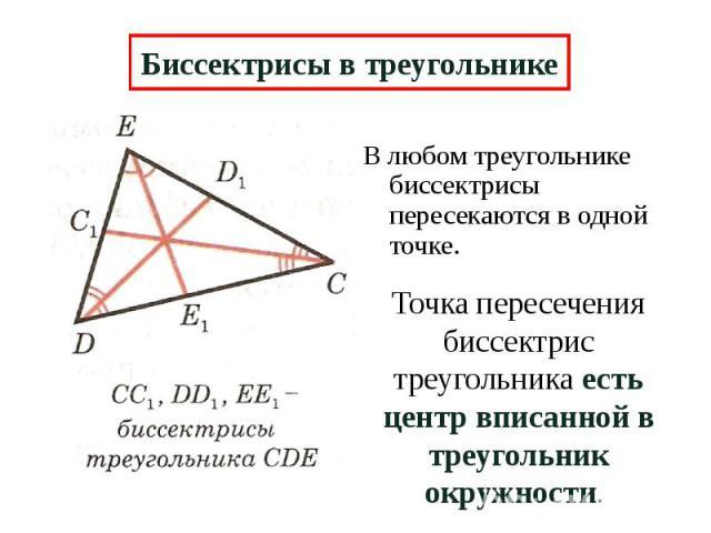 Биссектрисы в треугольнике В любом треугольнике биссектрисы пересекаются в одной точке.
