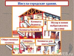 Инсула-городские здания.