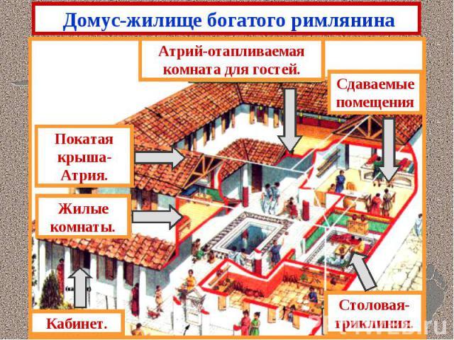 Домус-жилище богатого римлянина
