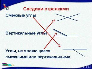 Смежные углы Смежные углы Вертикальные углы Углы, не являющиеся смежными или вер