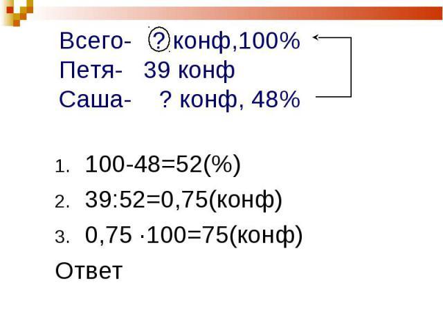 100-48=52(%) 100-48=52(%) 39:52=0,75(конф) 0,75 ·100=75(конф) Ответ