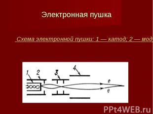 Схема электронной пушки: 1 — катод; 2 — модулятор; 3 — первый анод; 4 — второй а