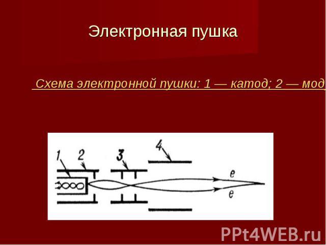 Схема электронной пушки: 1 — катод; 2 — модулятор; 3 — первый анод; 4 — второй анод; е — траектории электронов. Схема электронной пушки: 1 — катод; 2 — модулятор; 3 — первый анод; 4 — второй анод; е — траектории электронов.