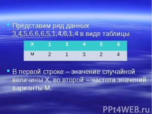Представим ряд данных 3,4,5,6,6,6,5,1,4,6,1,4 в виде таблицы Представим ряд данн