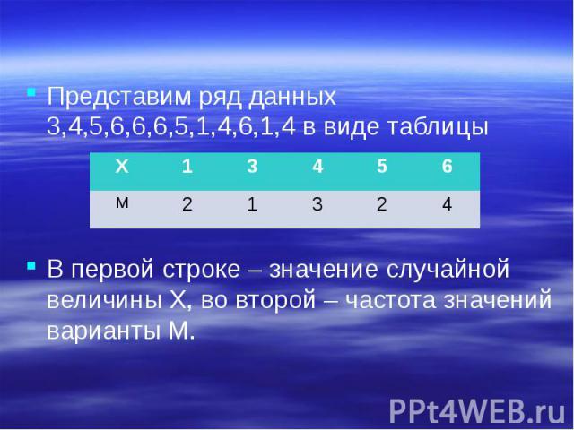 Представим ряд данных 3,4,5,6,6,6,5,1,4,6,1,4 в виде таблицы Представим ряд данных 3,4,5,6,6,6,5,1,4,6,1,4 в виде таблицы В первой строке – значение случайной величины Х, во второй – частота значений варианты М.