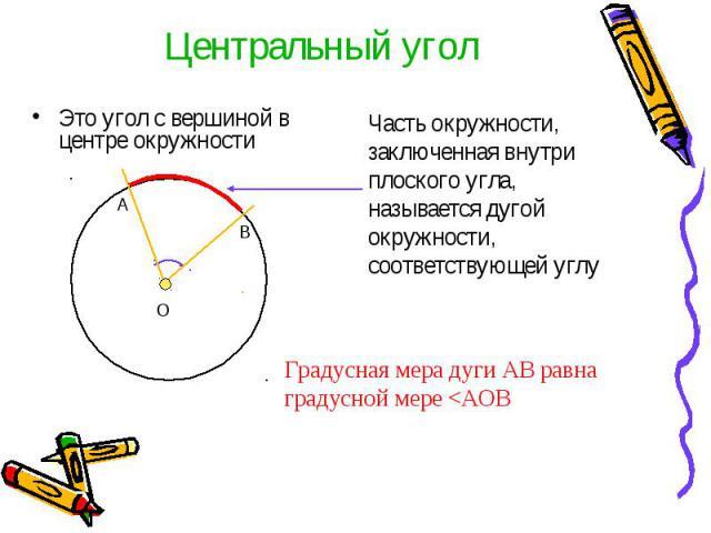 Это угол с вершиной в центре окружности Это угол с вершиной в центре окружности