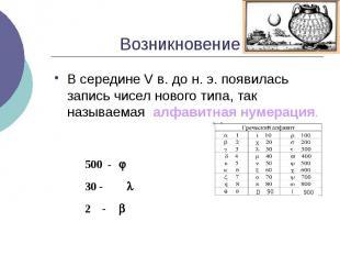 Возникновение В середине V в. до н. э. появилась запись чисел нового типа, так н