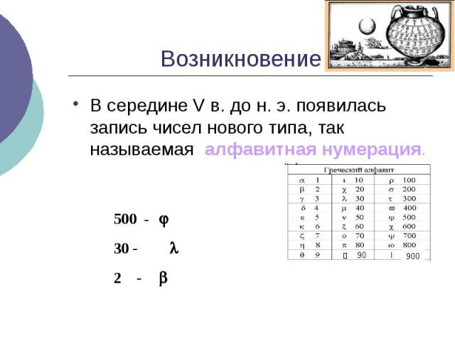 Возникновение В середине V в. до н. э. появилась запись чисел нового типа, так называемая алфавитная нумерация.