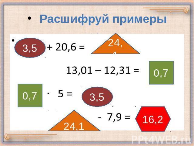 Расшифруй примеры + 20,6 = 13,01 – 12,31 = 5 = - 7,9 =