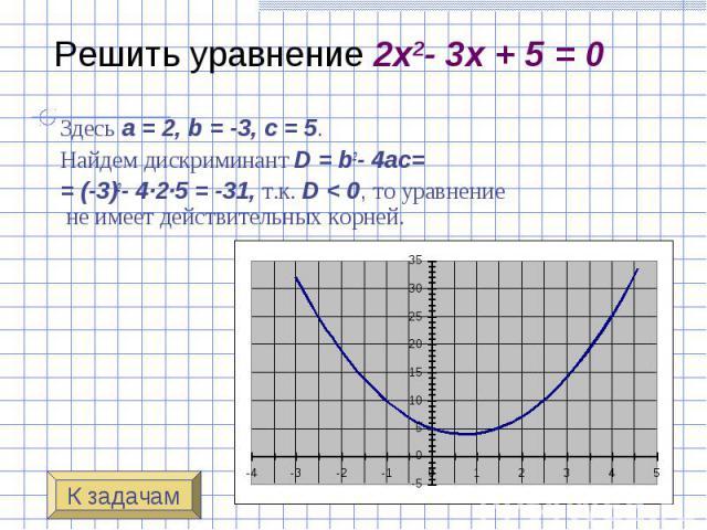 Решить уравнение 2x2- 3x + 5 = 0 Здесь a=2, b=-3, c=5. Найдем дискриминант D=b2-4ac= = (-3)2- 4·2·5 = -31, т.к. D<0, то уравнение не имеет действительных корней.