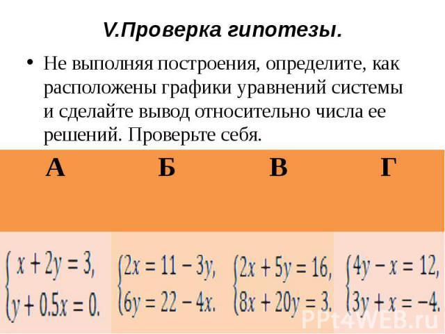 V.Проверка гипотезы. Не выполняя построения, определите, как расположены графики уравнений системы и сделайте вывод относительно числа ее решений. Проверьте себя.