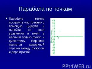 Парабола по точкам Параболу можно построить «по точкам» с помощью циркуля и лине
