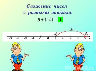 5 + (- 4 ) = 5 + (- 4 ) =