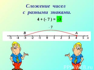 4 + (- 7 ) = 4 + (- 7 ) =