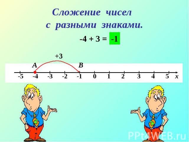 -4 + 3 = -4 + 3 =