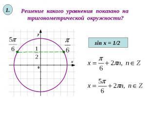 Решение какого уравнения показано на тригонометрической окружности?