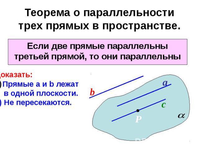 Теорема о параллельности трех прямых в пространстве. Если две прямые параллельны третьей прямой, то они параллельны