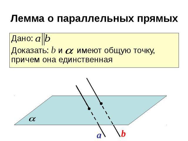 Лемма о параллельных прямых Дано: Доказать: b и имеют общую точку, причем она единственная