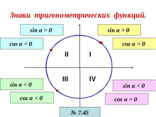 Знаки тригонометрических функций.