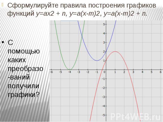 Сформулируйте правила построения графиков функций у=ах2 + n, у=а(х-m)2, у=а(х-m)2 + n. Сформулируйте правила построения графиков функций у=ах2 + n, у=а(х-m)2, у=а(х-m)2 + n.