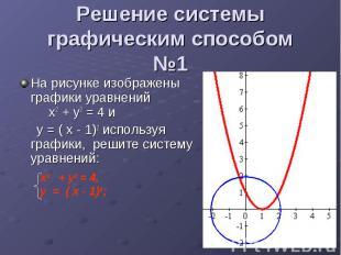 Решение системы графическим способом №1 На рисунке изображены графики уравнений
