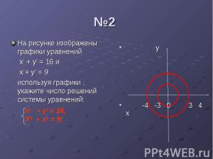 №2 На рисунке изображены графики уравнений х2 + у2 = 16 и х2 + у2 = 9 используя