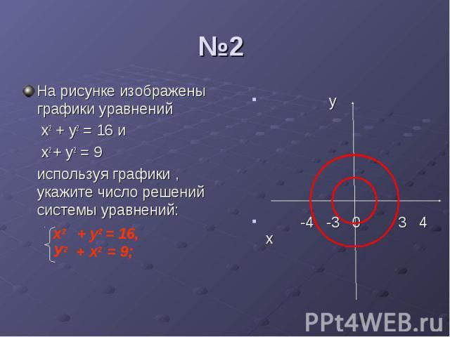 №2 На рисунке изображены графики уравнений х2 + у2 = 16 и х2 + у2 = 9 используя графики , укажите число решений системы уравнений: